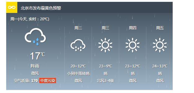 7天天气预报查询大全