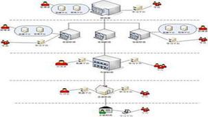 网络视频会议系统专题