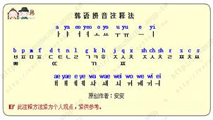 韩语字母大全