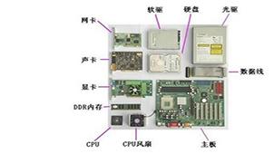 计算机硬件专题