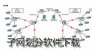 子网划分软件下载