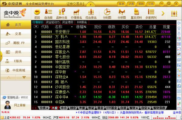 中投证券财富管理终端截图