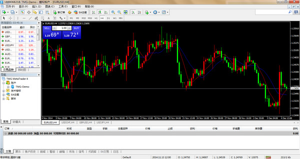 黄金外汇交易软件TMG MetaTrader 4