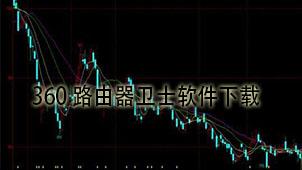 文华财经软件下载