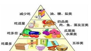 糖尿病饮食专题
