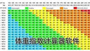 体重指数计算器软件