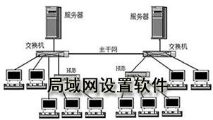 局域网设置软件