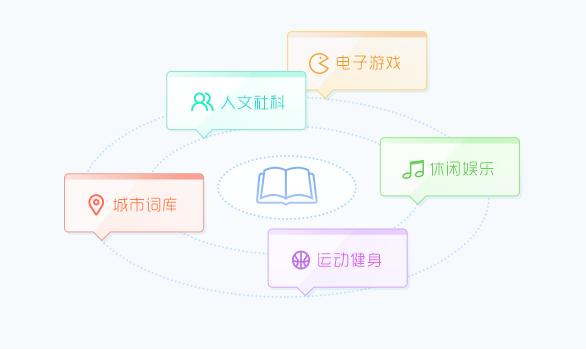 QQ五笔输入法截图2