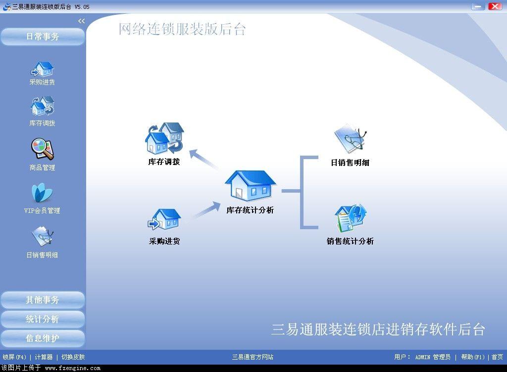 易通网络营销套装截图1