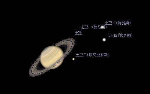 Stellarium(虚拟天文馆)截图