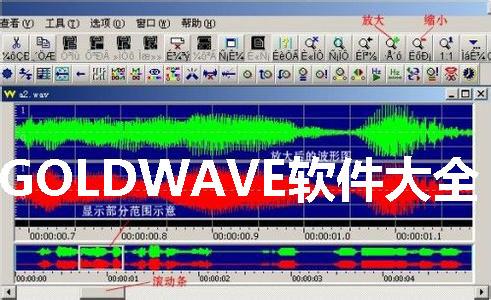 GOLDWAVE軟件大全