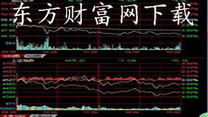 東方財富網下載專題