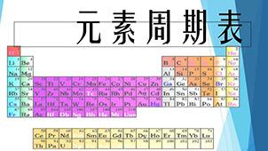 元素周期表专题