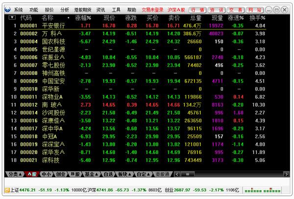 厦门证券金鼓盈通V6.37通达信版截图1