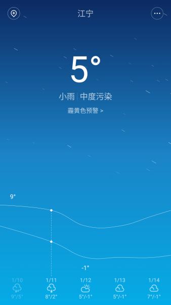 小米天气【MIUI天气】截图