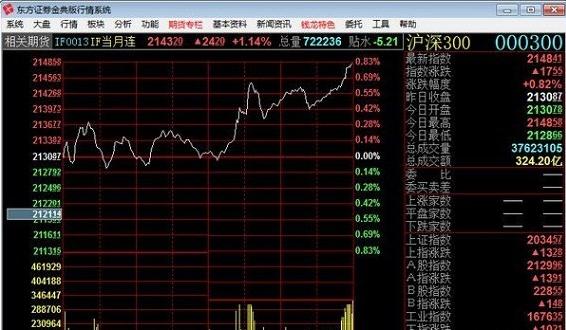 东方证券金典版通达信v6网上交易系统版截图