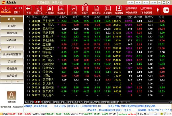 西南证券金点子财富管理终端截图