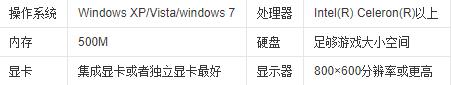 中华客栈2截图