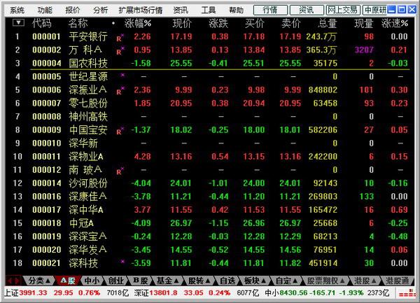 中原证券集成版截图