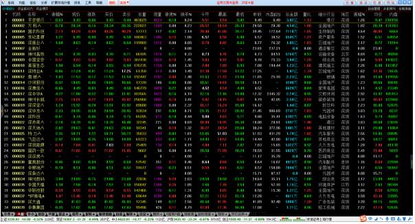 安信证券截图