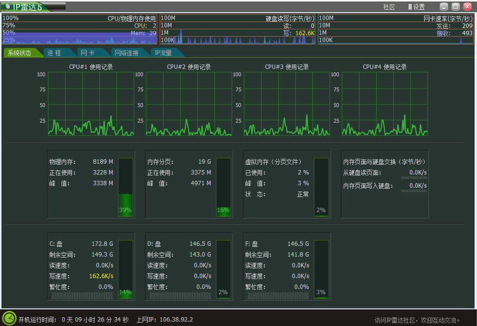 网络流量监测IP雷达截图