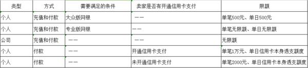 招商银行个人银行专业版(招商银行网银专业版)截图