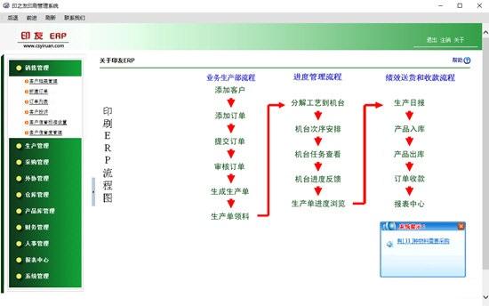 印之友印刷管理系统截图