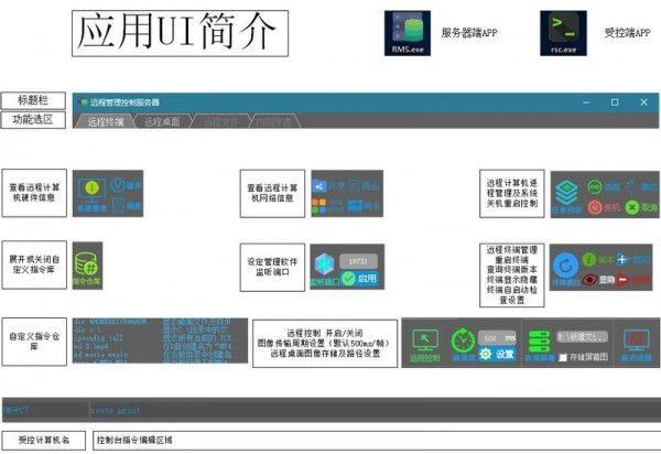远程管理控制软件