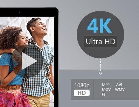 Tipard 4K UHD Converter