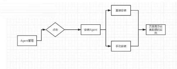 EasyCMDB管理平台截图