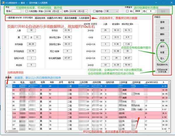 ICU质控软件