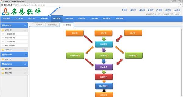 名易MyPCS生产事务协调系统截图