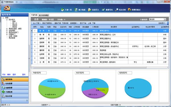 全国公务员管理信息系统截图