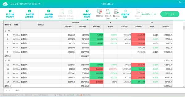 广联达企业指标应用平台截图