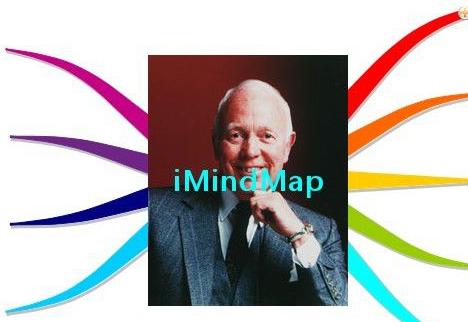 iMindMap截图