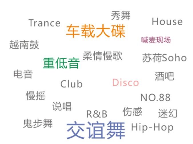 高音质DJ音乐盒截图