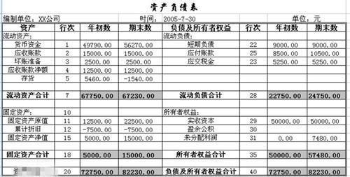 资产负债表表格