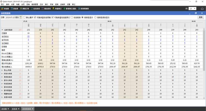 Qtels PMS国际版酒店管理系统截图