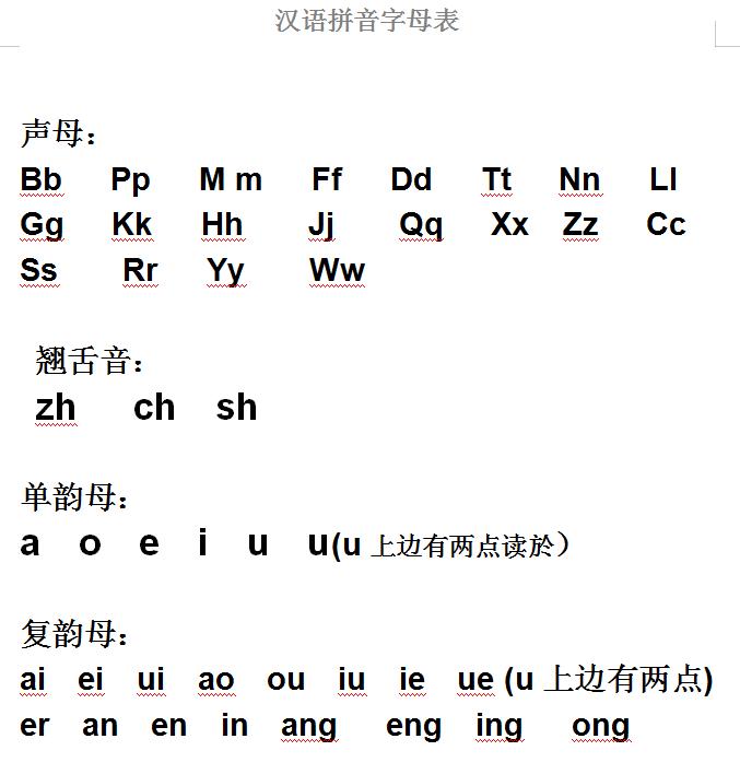 汉语拼音字母表截图
