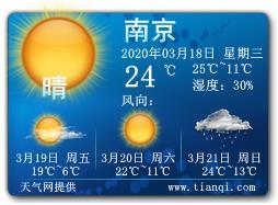 天气网天气预报截图