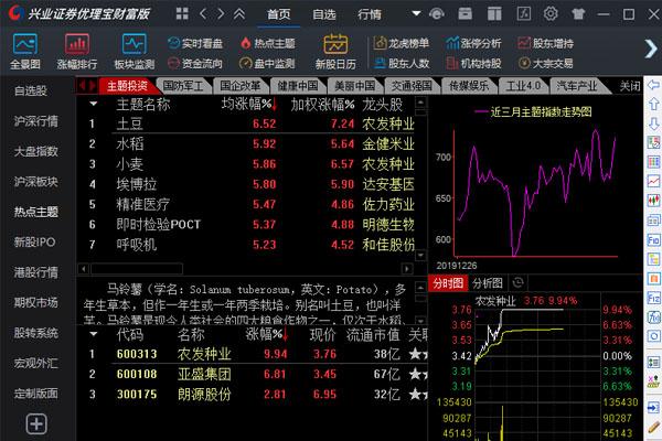 兴业证券优理宝通信达版交易系统截图