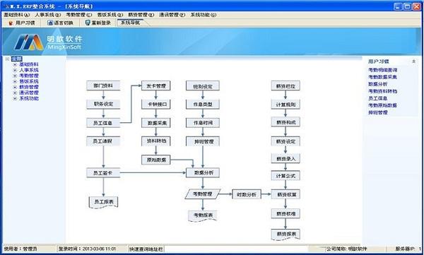 明歆M23人力资源管理软件截图