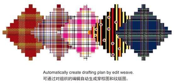 富怡家纺图艺设计系统截图