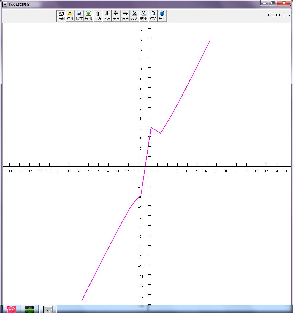 我爱函数图像