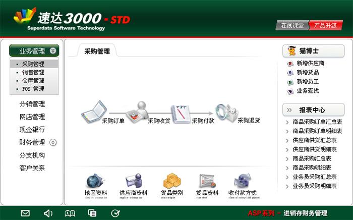 速达软件3000系列截图
