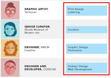 Adobe InDesign CC 2015