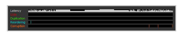 SoftPerfect Connection Emulator截图