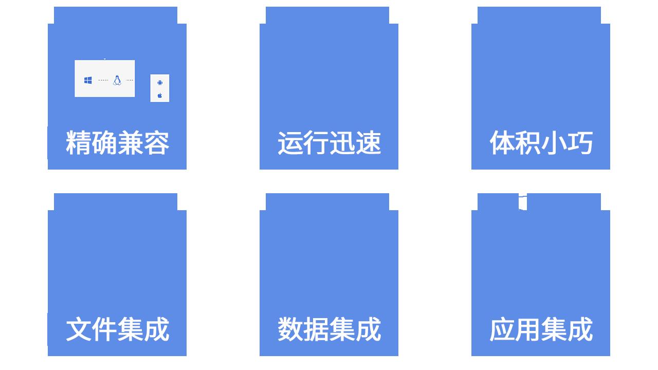 永中Office 2019个人版截图