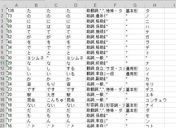 日语词频助手