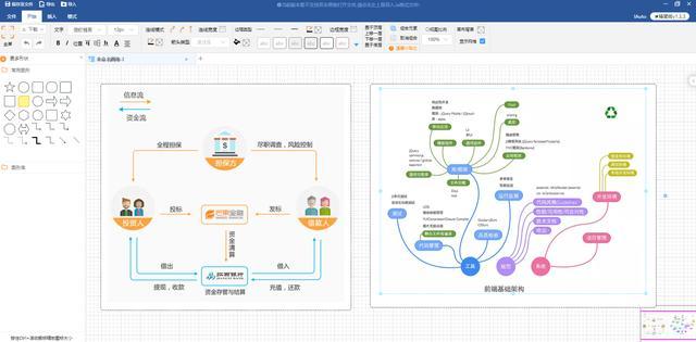 Iauto流程软件截图